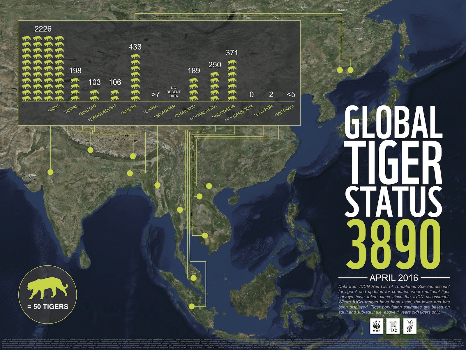 wwf Infographic--Global-Tiger-Status---April-2016_HI